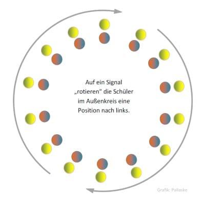 dating seiten in österreich Villingen-Schwenningen