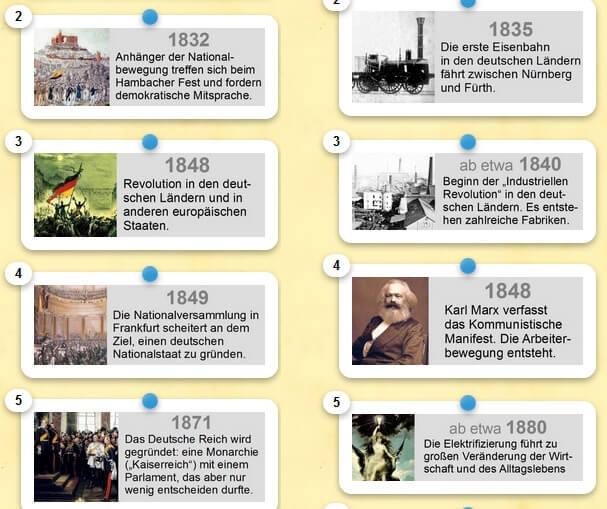 Revolution 1848 | segu Geschichte