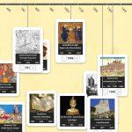 Zeitleiste Mittelalter