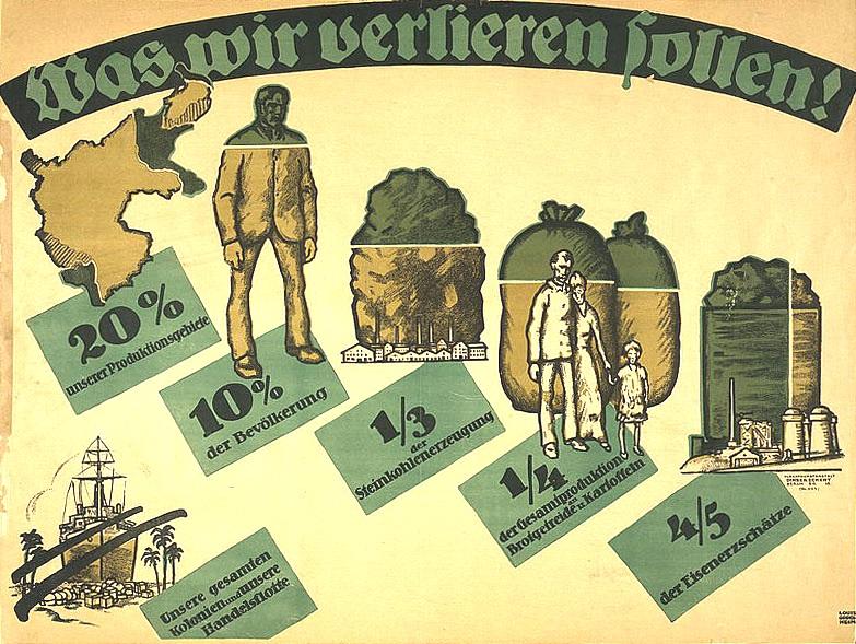Versailler Vertrag Propaganda
