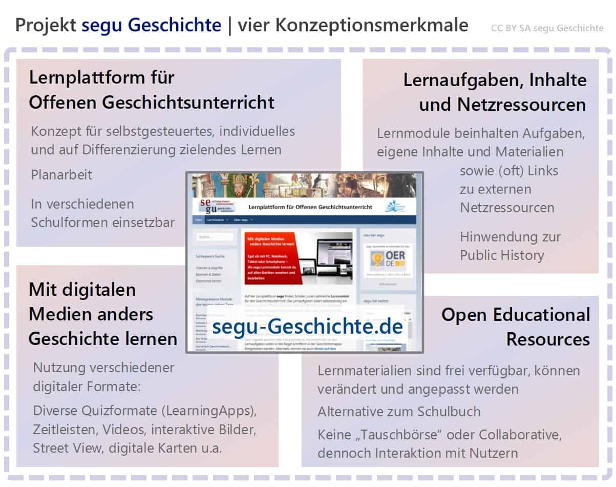 segu Geschichte | Lernplattform für offenen Geschichtsunterricht
